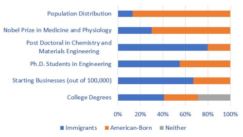 immigrant-statistics-1