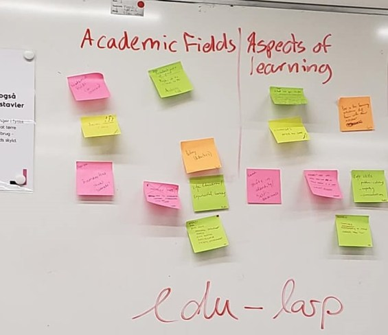 sticky notes on a whiteboard brainstorming the academic field of edu-larp