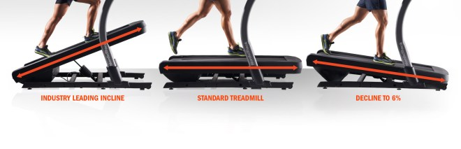 decline on x9 incline trainer