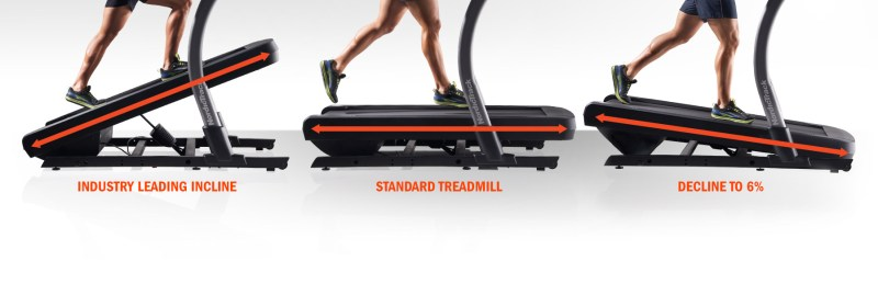 incline trainer vs freestride trainer comparison