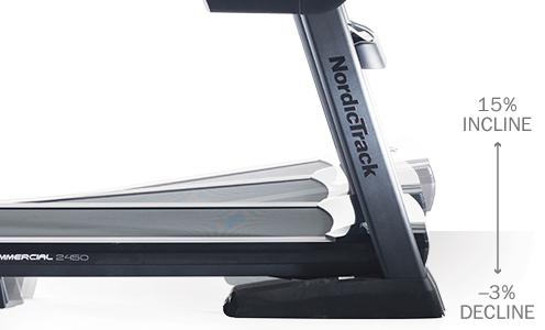 incline decline treadmill