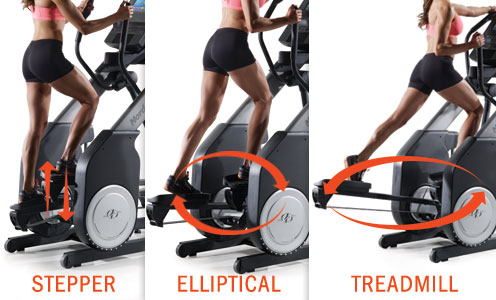 freestride trainer vs treadmill