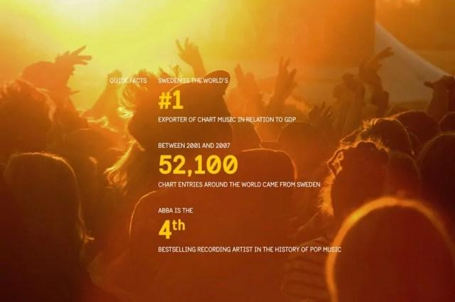 Musik aus Schweden, Fakten