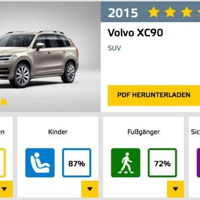 Volvo XC90 NCAP Test 2015