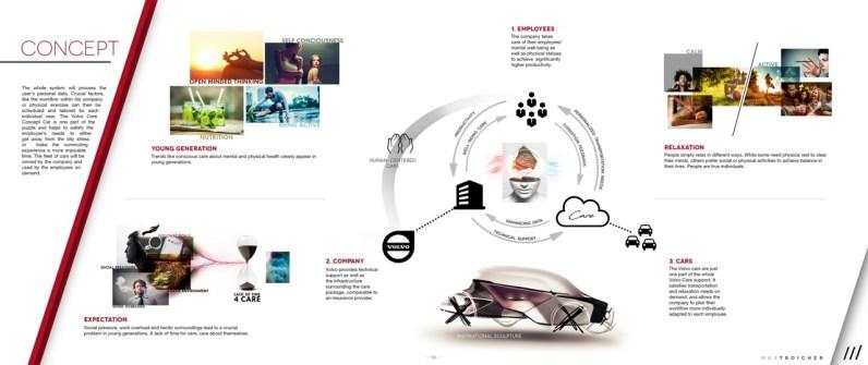 Volvo Care Concept von Maximilian Troicher