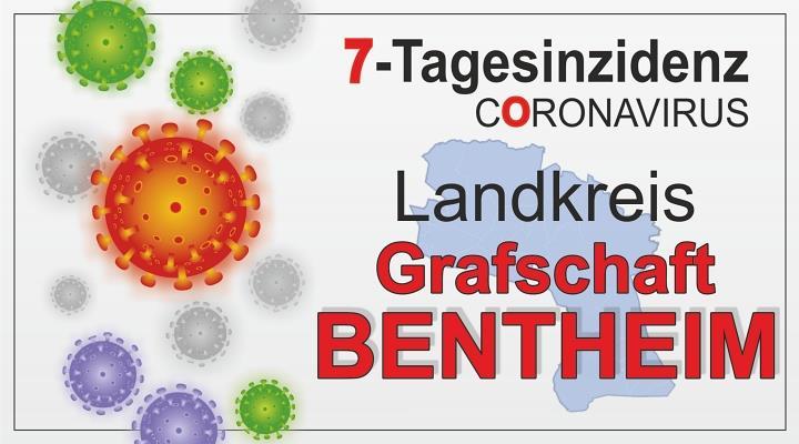 16.März 2021 - die 7-Tagesinzidenzen der Städte und Gemeinden in der Grafschaft Bentheim Inzidenz