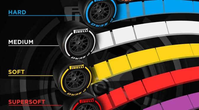 La F1 2018 vista dai parametri Pirelli
