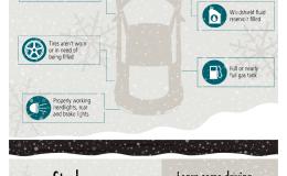 ScrubbedIn_Infographic_WinterDriving