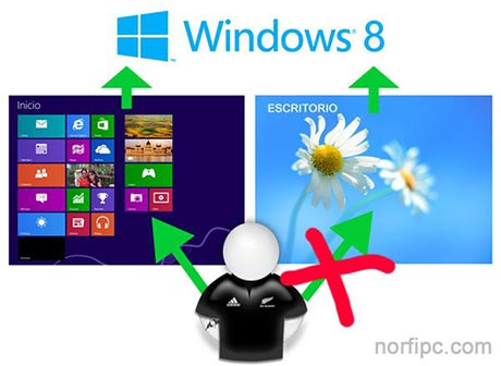 Modos de inicio de Windows 8