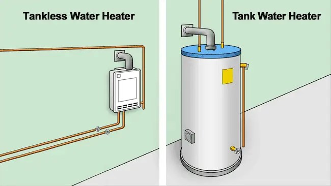 Image Result For What Does It Cost To Replace A Water Heater