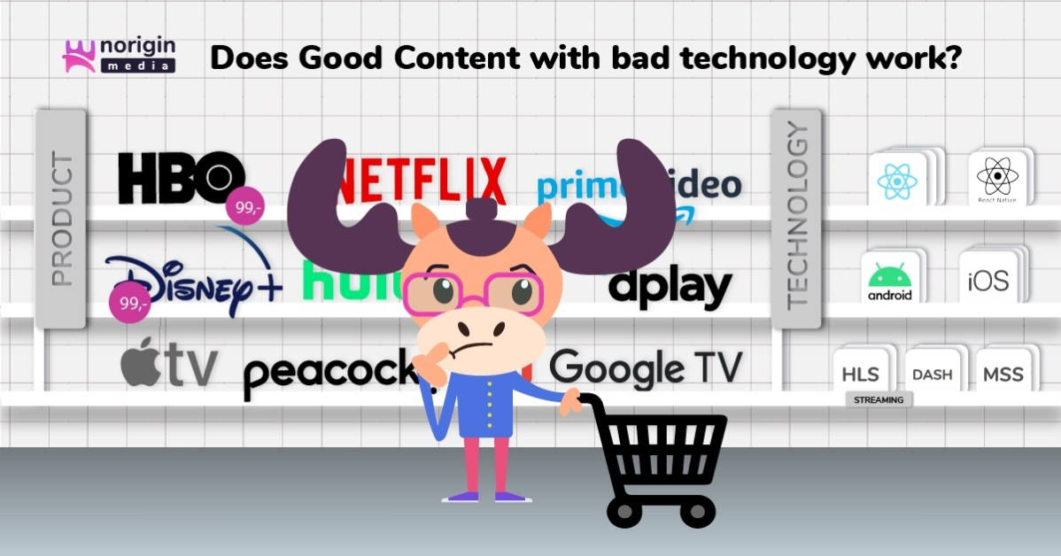 Can Good Content be Spoiled by Bad User Experience?