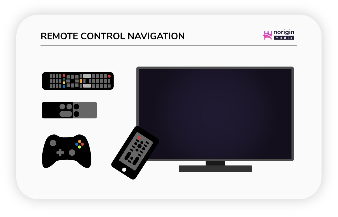 Norigin_Media-10-Tips-for-UI:UX-Design-on-Smart-safe_zone