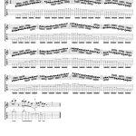 【TAB・動画】ギターで左手と右手をシンクロさせる練習