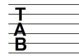 僕がTAB譜を作る理由 -出来るだけ早く上手くなって欲しい-
