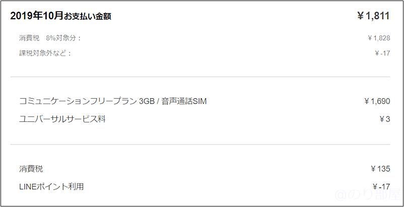 【18ヶ月目】LINEモバイル(格安SIM)で支払ったスマホ代 1,811円!安い!【2019年10月】【月々1488円】LINEモバイル(格安SIM)で月々に実際にかかるお金。 携帯・スマホの支払金額が安すくて月額使用料金を安く抑えたい人にオススメ!iphone・AndroidでもOK【LINE MOBILE】