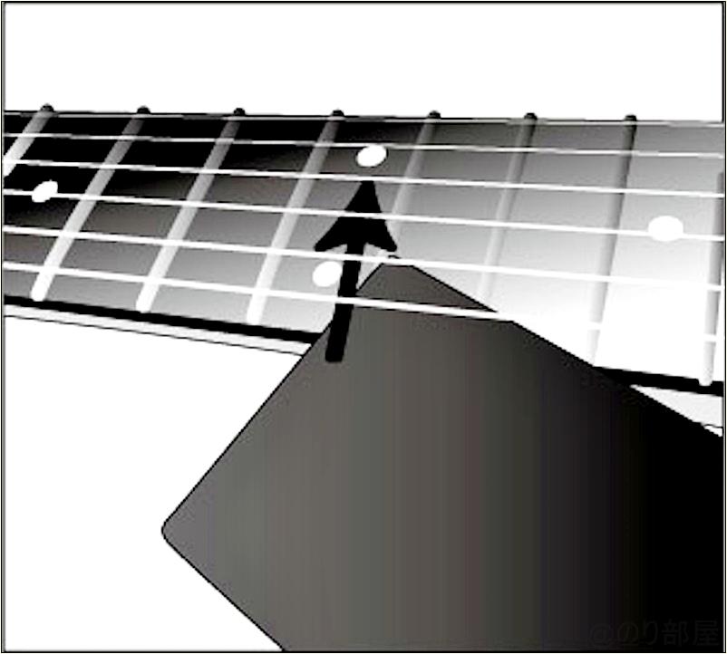 MUSIC WORKS 調湿機能付き フレットガード (ギター向け) FD-02/BK【徹底紹介】ギターを湿気から守る対策!湿度を減らしてネック反りやこもった音を防ぐオススメの方法。【ギター・アコギ・ベース】
