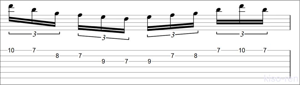 TAB ジョン・ペトルーシの速弾き・フルピッキングを練習して上手くなる!【ギター】【TAB】ジョン・ペトルーシのギターのオススメ練習方法。速弾き・フルピッキング、スウィープ、タッピング、レガートなどバランスよく練習できます!