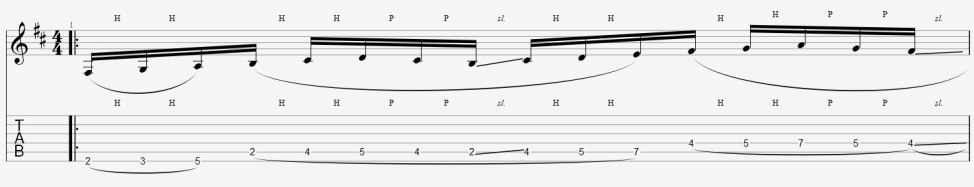 【TAB】ジョン・ペトルーシのレガート・フィンガリングトレーニング 左手強化の練習 ジョン・ペトルーシのレガート・フィンガリングトレーニング 左手強化を練習して上手くなる!【ギター】