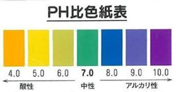 リトマス試験紙pH比紙表