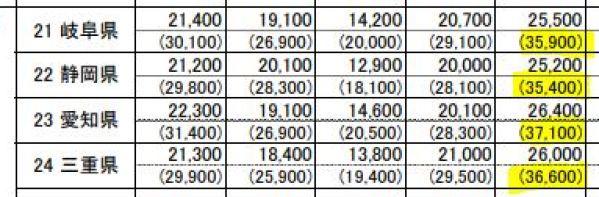 法面工経費単価