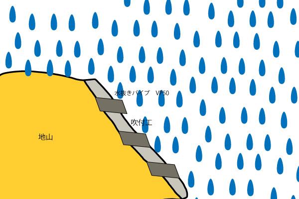 モルタル吹付工 雨
