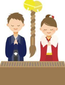 初詣はいつまでに行けばいい 二年参り 神社 お寺 寺院 お参り 作法 動画 手の洗い方 手の清め方 お参りの仕方