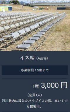 長岡 花火大会 花火 2019 有料席 穴場スポット 駐車場 情報 いつ 8月3日 4日