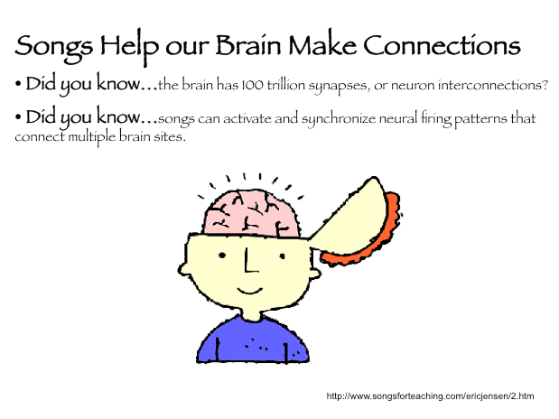 Brain connection