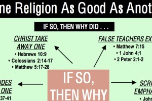 Is One Religion As Good As Another?