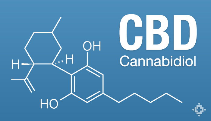 Image result for Cannabidiol