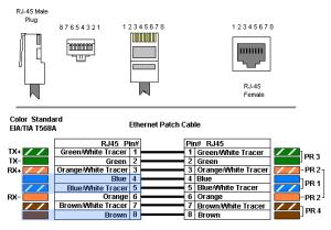 Linak Actuator Wiring Diagram  Wiring Diagram
