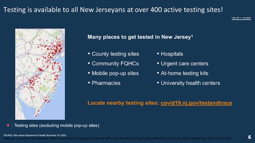 NJ Testing
