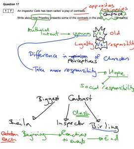 AIC Revision Day_6