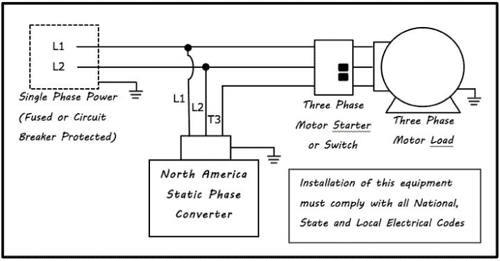 Electronic Phase Converter