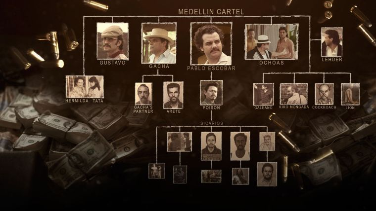 The chain of command (Narcos, Netflix)