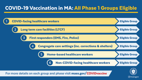 COVIDvaccine_PhaseOne-TimingbyGroup_Simplified_Social_1920x1080_0.png