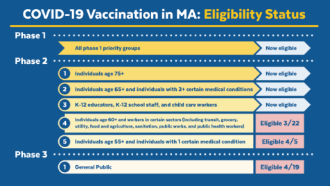 COVIDvaccine_All-Phases_1-2abc_Timing-by-Group_Social_1920x1080-No-URL.png
