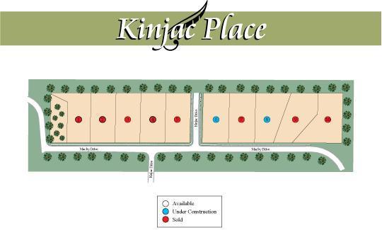 Kinjac Plance Capital Design Group Community