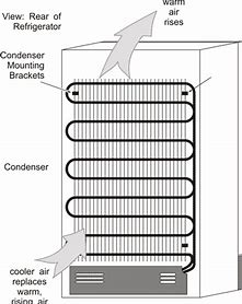 Air flow diagram from Refrigerator