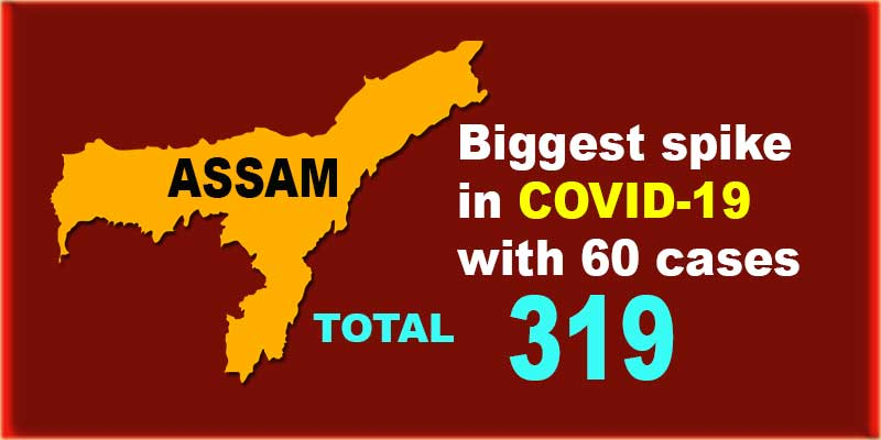 Assam: Biggest spike in COVID-19 with 60 cases, tally reaches 319