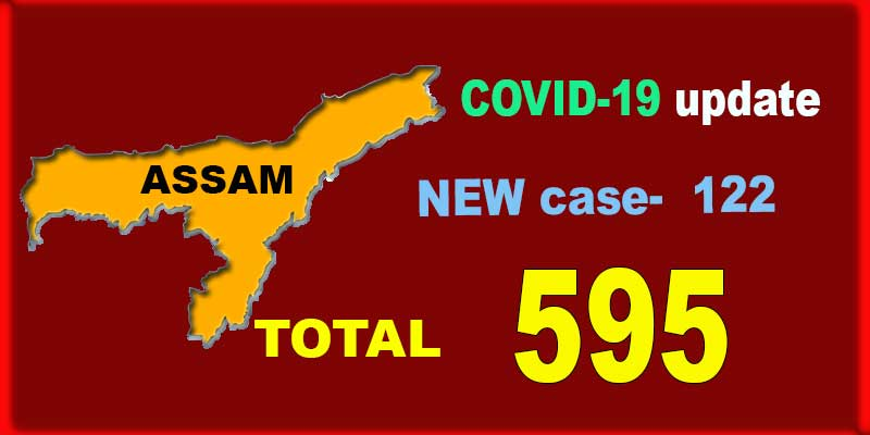 Coronavirus: Assam reports 47 new Covid-19 positive cases