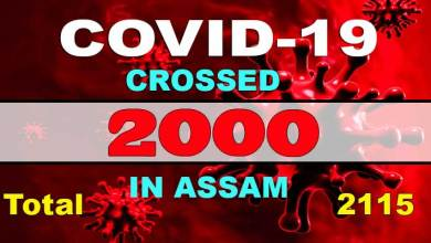 Photo of COVID-19: Assam crosses 2,000-mark, 285 new cases reported today