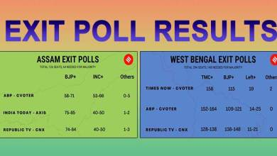 Exit Poll Results: BJP in Assam, TMC in W-Bengal will return to power