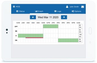 eld compliance solution UI on tablet computer