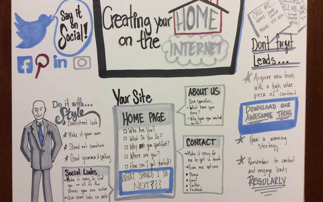 Creating Your Home on the Internet