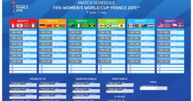 Womens World Cup – Fixtures and Results