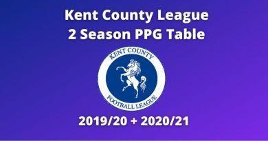 Kent County PPG League
