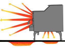 wood-stove-heat-1