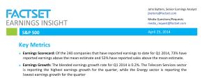 FactSet 0.2%