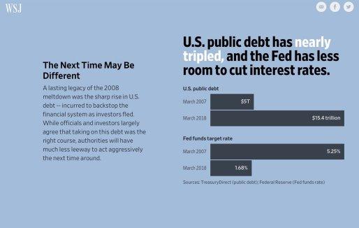 debt.jpg?resize=514%2C326&ssl=1